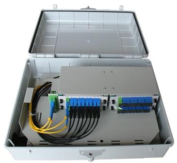 TS-ODF-FXH48 -3